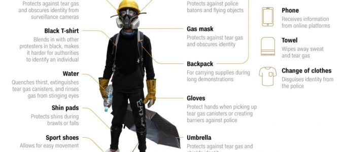 What Hong Kong protester uses to stay safe